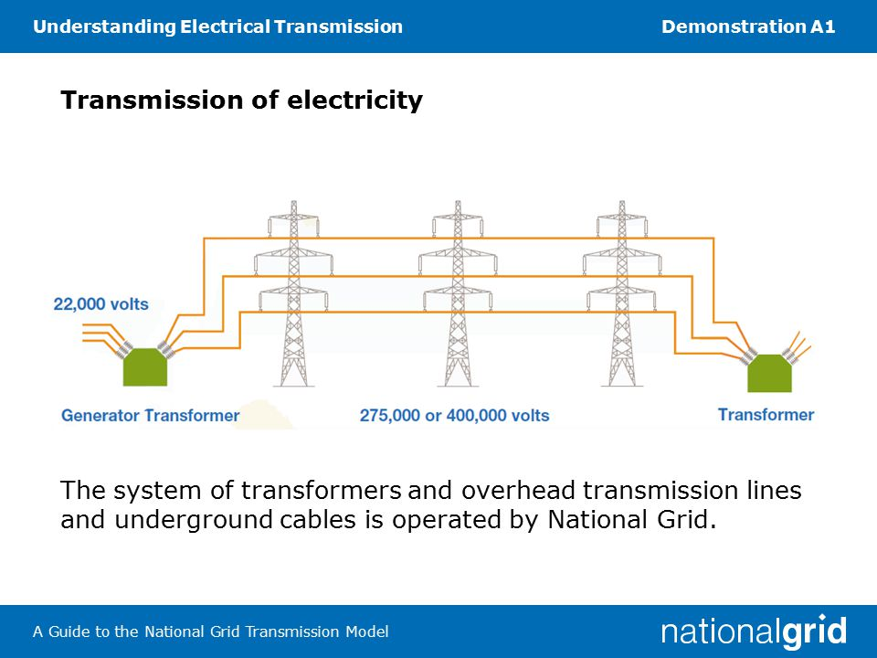 Understanding Electrical TransmissionDemonstration A1 A Guide to the National Grid Transmission Model Transmission of electricity The system of transformers and overhead transmission lines and underground cables is operated by National Grid.