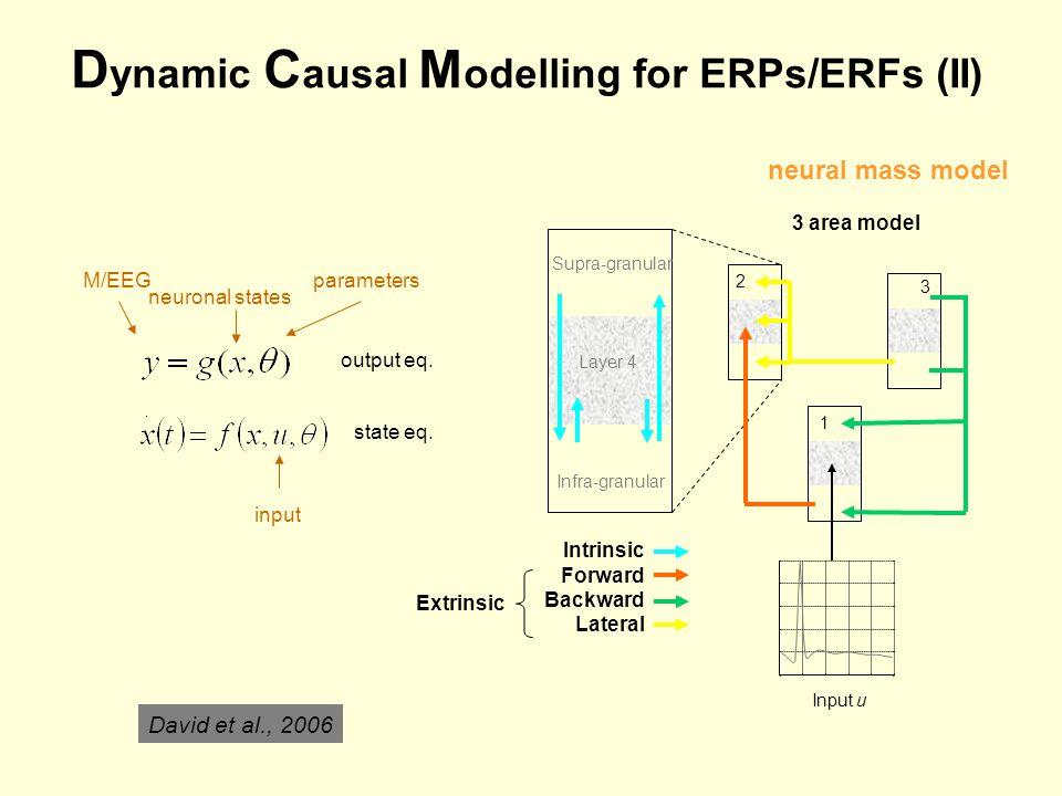 neural mass model Layer 4 Supra-granular Infra-granular Intrinsic Forward Backward Lateral Input u 1 3 2 3 area model state eq.