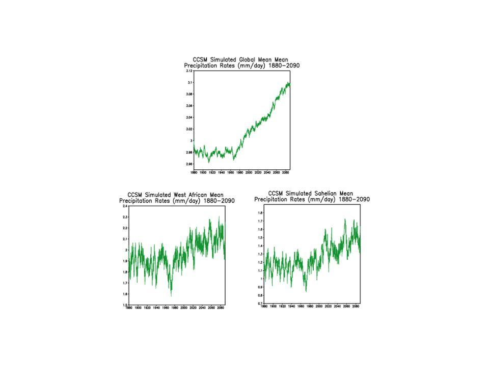 West African Precipitation Anomalies