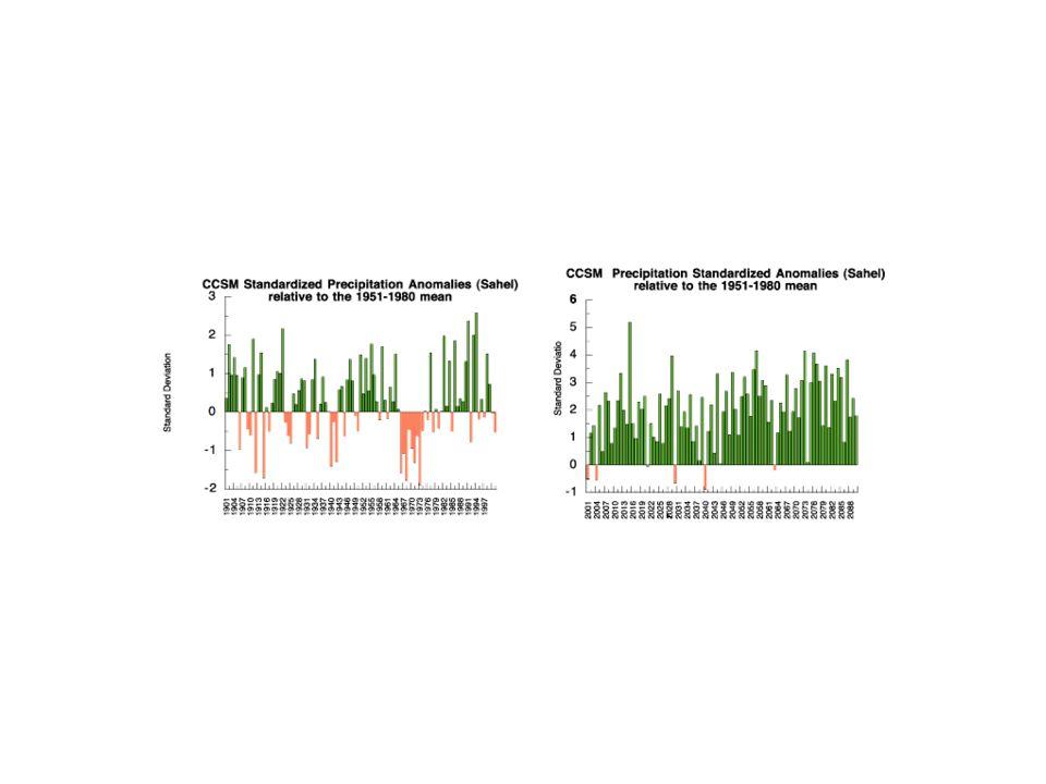 ECMWF/CCSM spectrum of u,v
