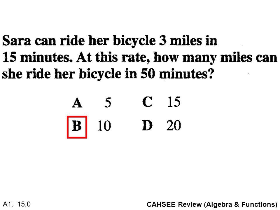 CAHSEE Review (Algebra & Functions) A1: 15.0