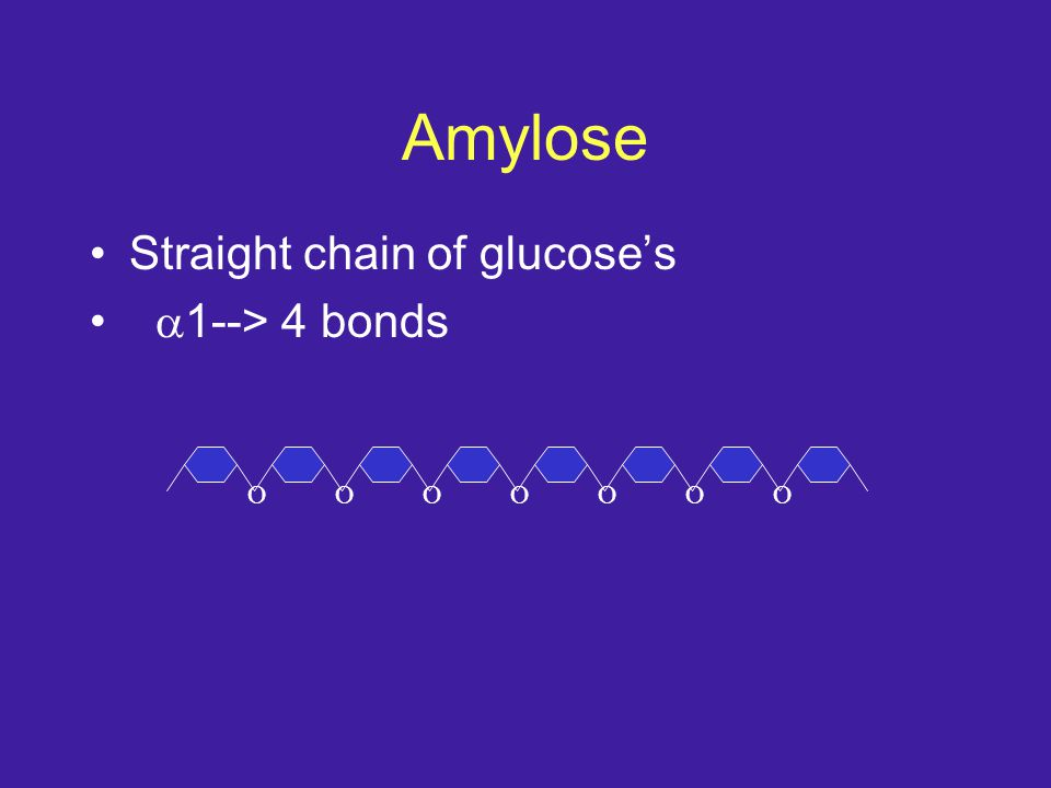 Amylose Straight chain of glucose's  1--> 4 bonds OOOOOOO