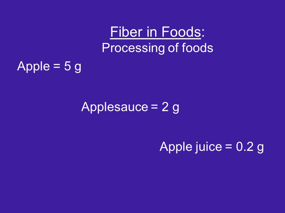 Fiber in Foods: Processing of foods Apple = 5 g Applesauce = 2 g Apple juice = 0.2 g