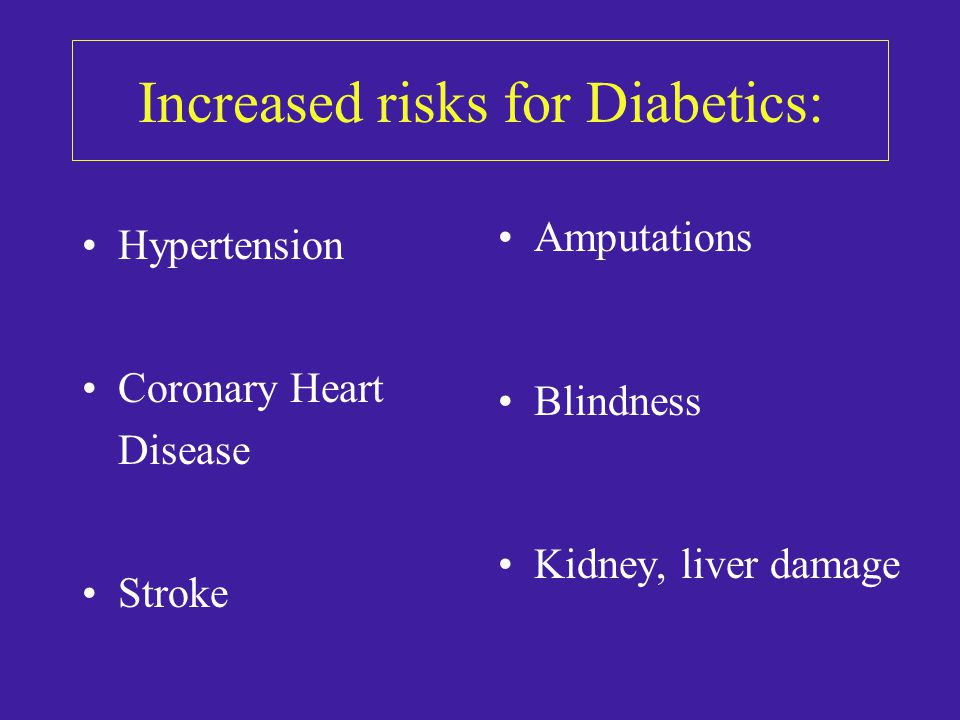 Increased risks for Diabetics: Hypertension Coronary Heart Disease Stroke Amputations Blindness Kidney, liver damage