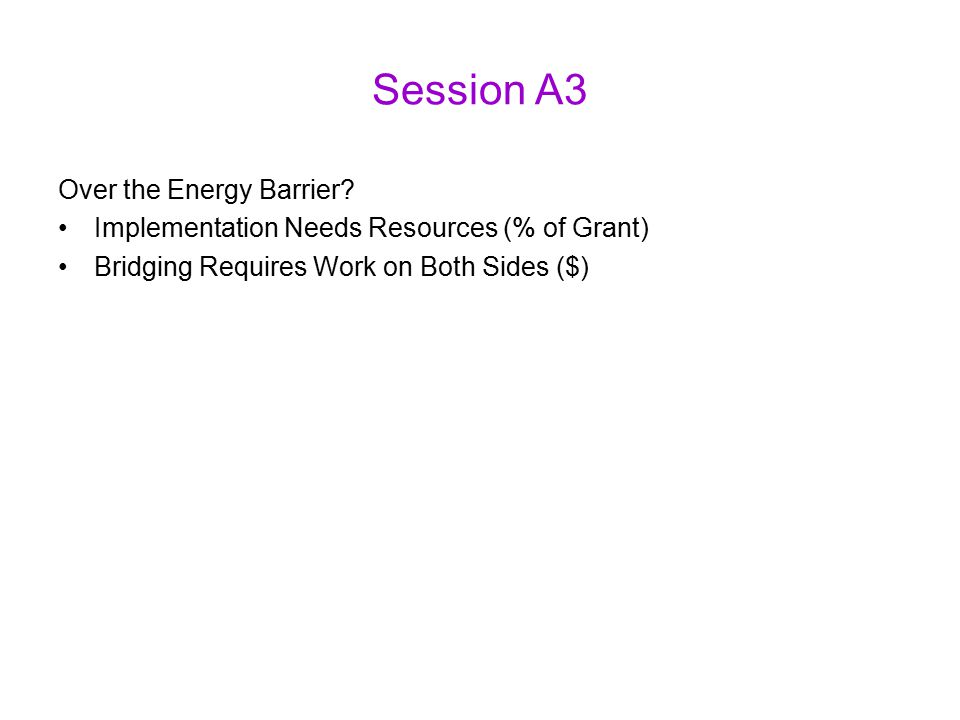 Session A3 Over the Energy Barrier.