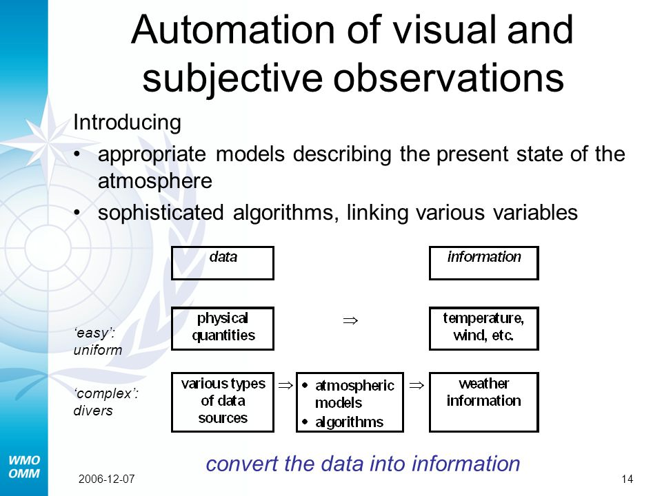 142006-12-07 Automation of visual and subjective observations Introducing appropriate models describing the present state of the atmosphere sophisticated algorithms, linking various variables convert the data into information 'easy': uniform 'complex': divers