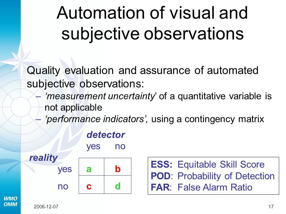 172006-12-07 Automation of visual and subjective observations Quality evaluation and assurance of automated subjective observations: –'measurement uncertainty' of a quantitative variable is not applicable –'performance indicators', using a contingency matrix detector yesno reality yesab nocd ESS:Equitable Skill Score POD:Probability of Detection FAR:False Alarm Ratio