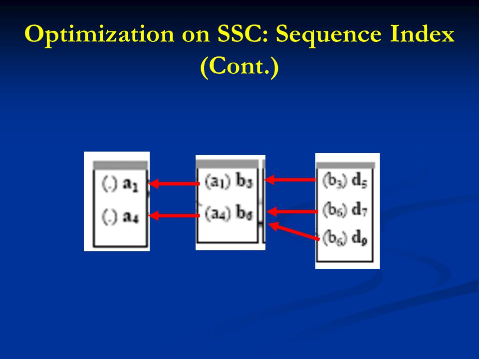 Optimization on SSC: Sequence Index (Cont.)