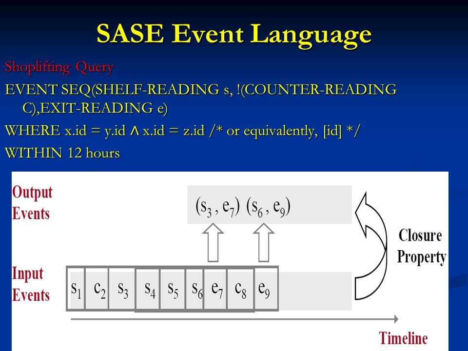 SASE Event Language Shoplifting Query EVENT SEQ(SHELF-READING s, !(COUNTER-READING C),EXIT-READING e) WHERE x.id = y.id ∧ x.id = z.id /* or equivalently, [id] */ WITHIN 12 hours