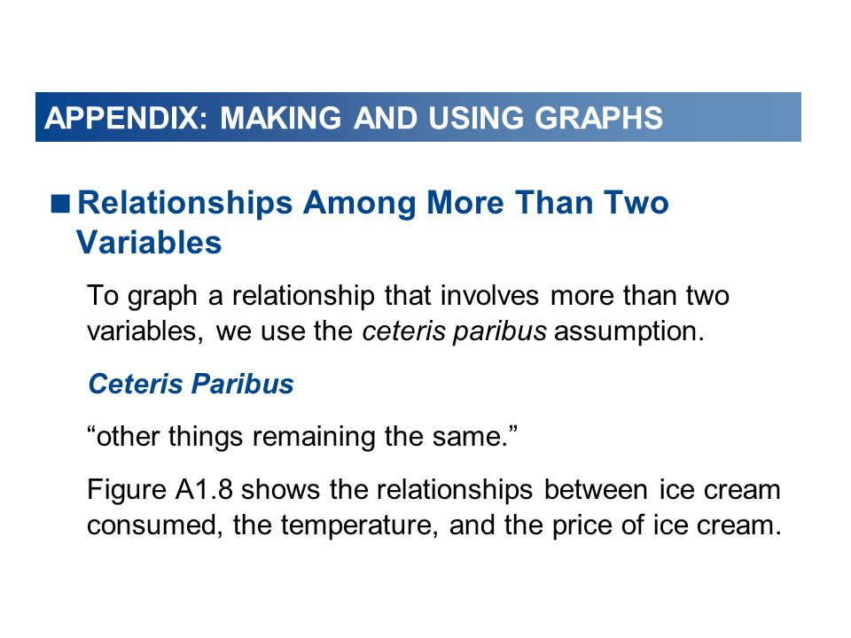 APPENDIX: MAKING AND USING GRAPHS  Relationships Among More Than Two Variables To graph a relationship that involves more than two variables, we use the ceteris paribus assumption.