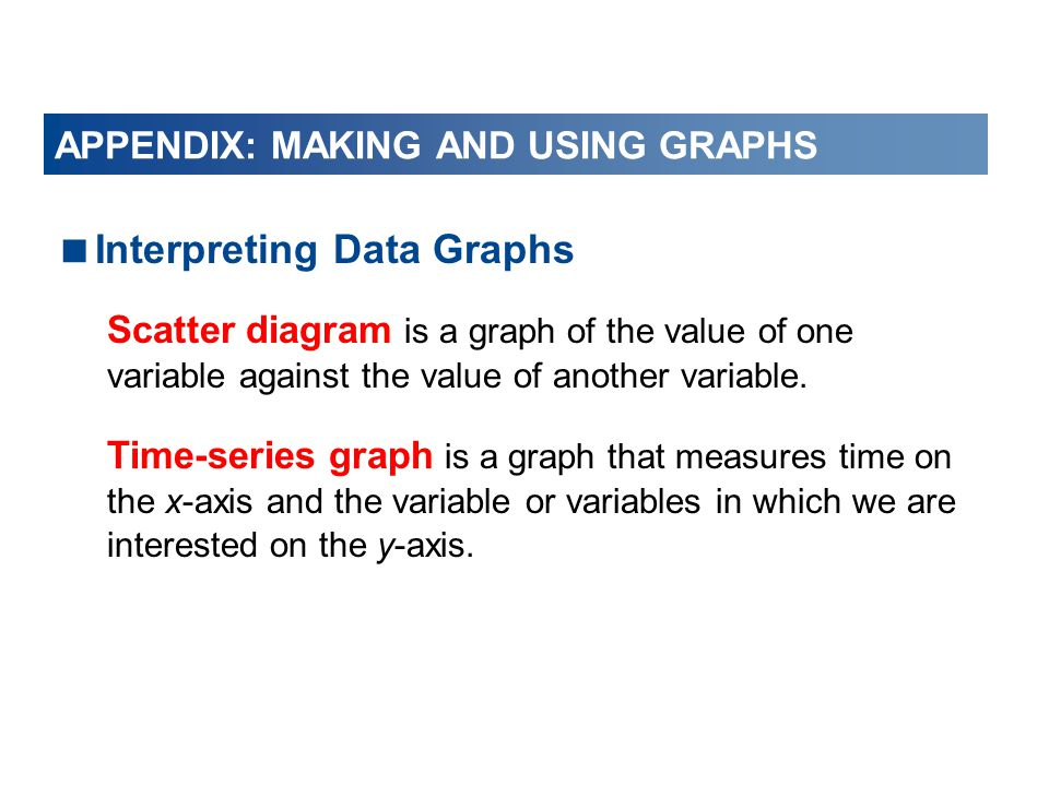 APPENDIX: MAKING AND USING GRAPHS  Interpreting Data Graphs Scatter diagram is a graph of the value of one variable against the value of another variable.