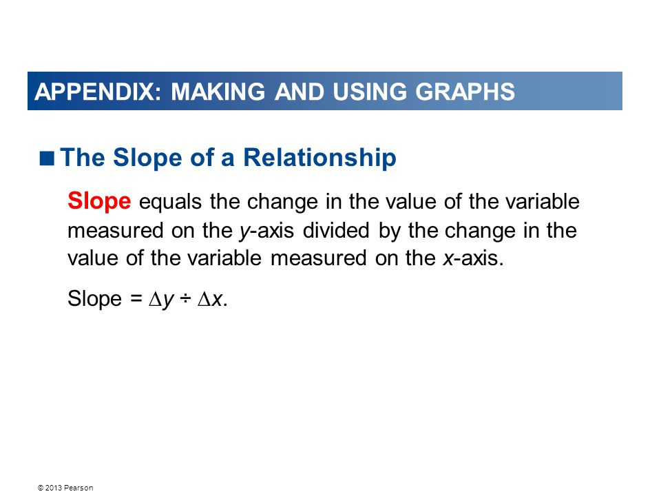 © 2013 Pearson APPENDIX: MAKING AND USING GRAPHS  The Slope of a Relationship Slope equals the change in the value of the variable measured on the y-