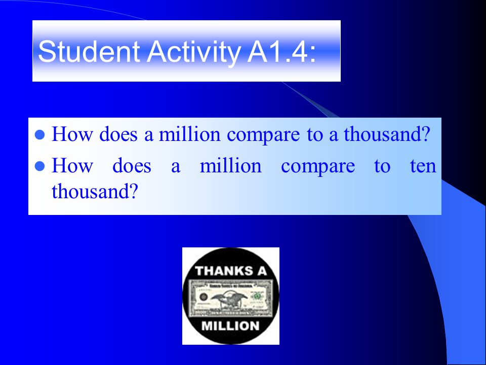 Have you lived 1 000 000 hours yet? Explain the reasons for your answer. Student Activity A1.3: