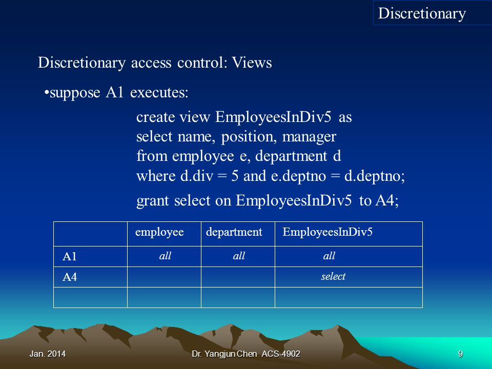 Jan. 2014Dr. Yangjun Chen ACS-49029 Discretionary access control: Views suppose A1 executes: create view EmployeesInDiv5 as select name, position, man
