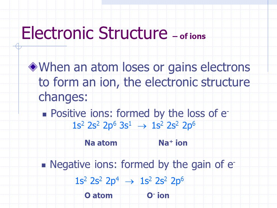Electronic Structure – of ions When an atom loses or gains electrons to form an ion, the electronic structure changes: Positive ions: formed by the lo