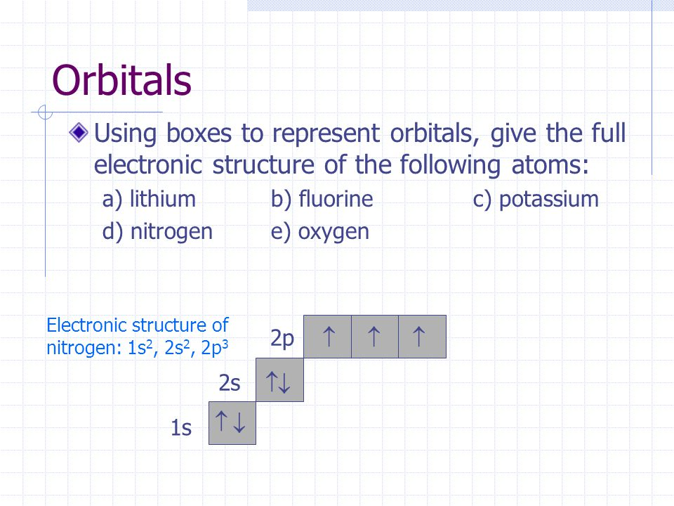 Orbitals Using boxes to represent orbitals, give the full electronic structure of the following atoms: a) lithiumb) fluorinec) potassium d) nitrogene)