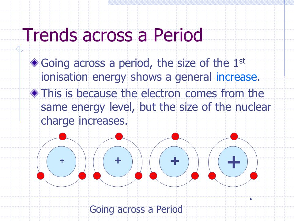 Trends across a Period Going across a period, the size of the 1 st ionisation energy shows a general increase. This is because the electron comes from