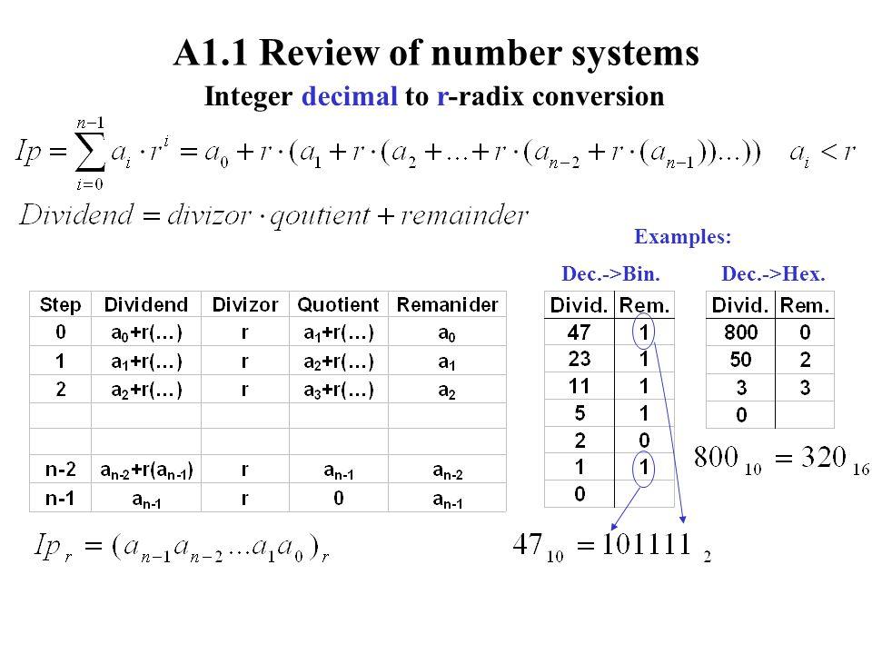 A1.1 Review of number systems Integer decimal to r-radix conversion Examples: Dec.->Bin.Dec.->Hex.