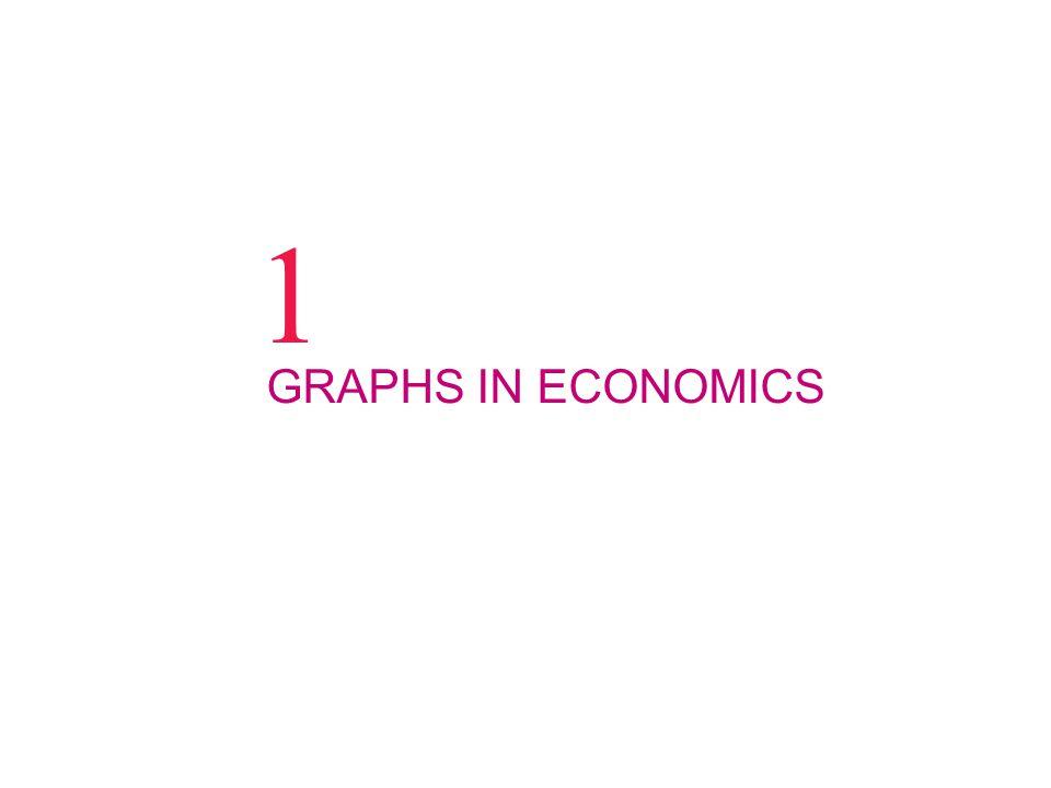 1 GRAPHS IN ECONOMICS