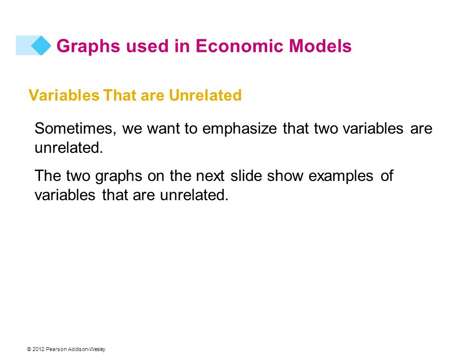 Variables That are Unrelated Sometimes, we want to emphasize that two variables are unrelated.