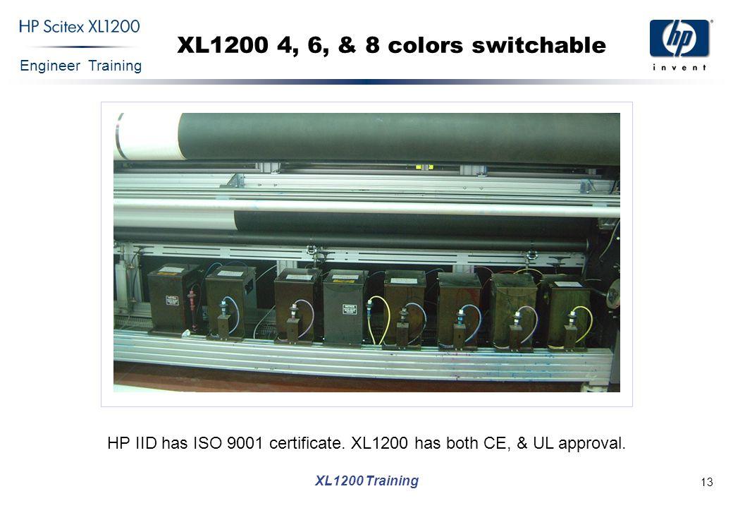 Engineer Training XL1200 Training 14 XL1200 Multi-Roll Includes file info on each media roll.