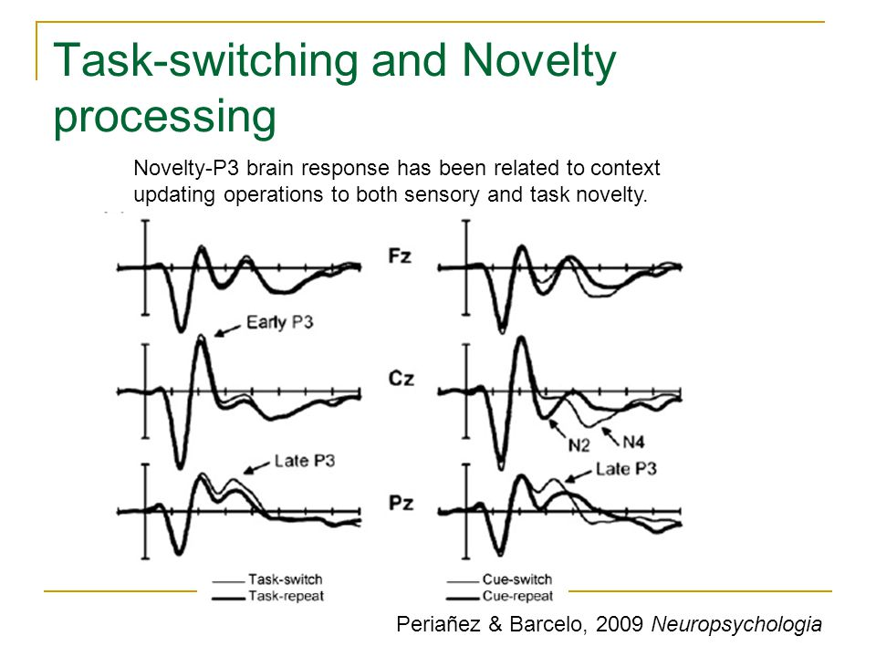 Periañez & Barcelo, 2009 Neuropsychologia Task-switching and Novelty processing Novelty-P3 brain response has been related to context updating operations to both sensory and task novelty.