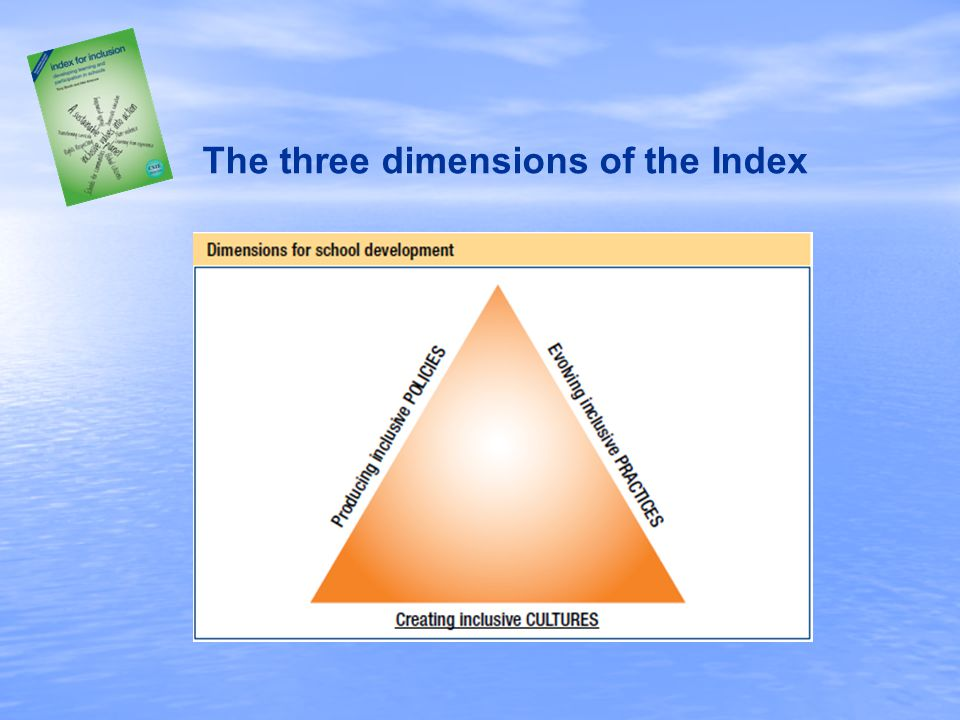 The three dimensions of the Index