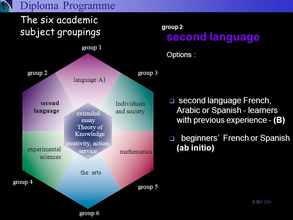 Diploma Programme  second language French, Arabic or Spanish - learners with previous experience - (B)  beginners' French or Spanish (ab initio) Lan