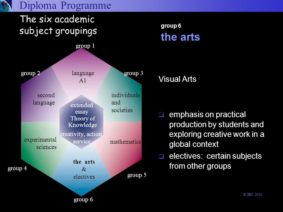 Visual Arts  emphasis on practical production by students and exploring creative work in a global context  electives: certain subjects from other gr