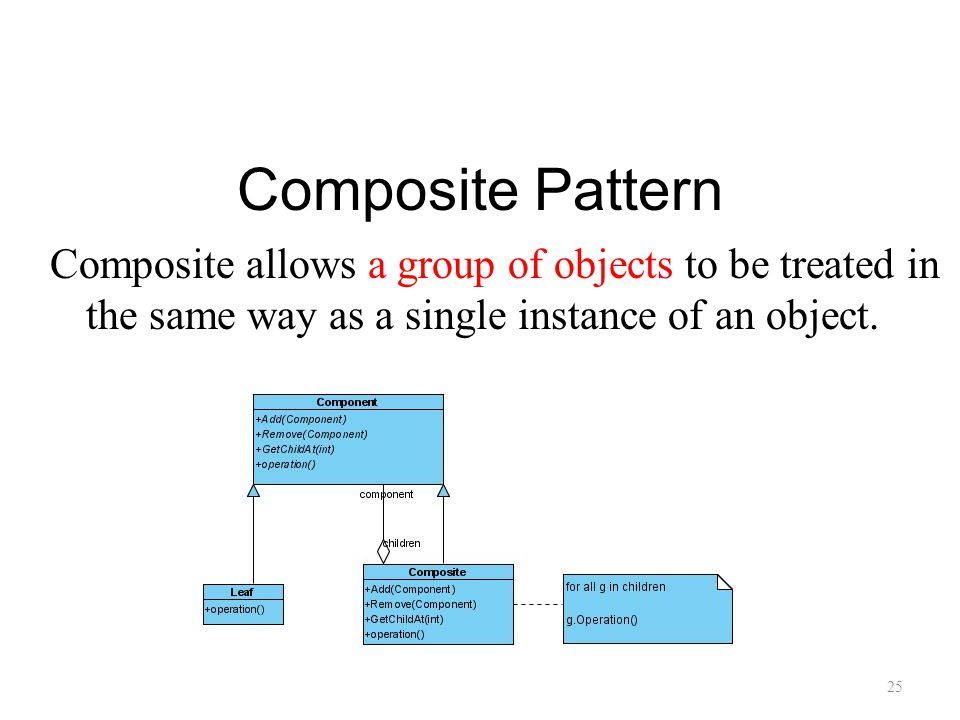 Composite Pattern Composite allows a group of objects to be treated in the same way as a single instance of an object.