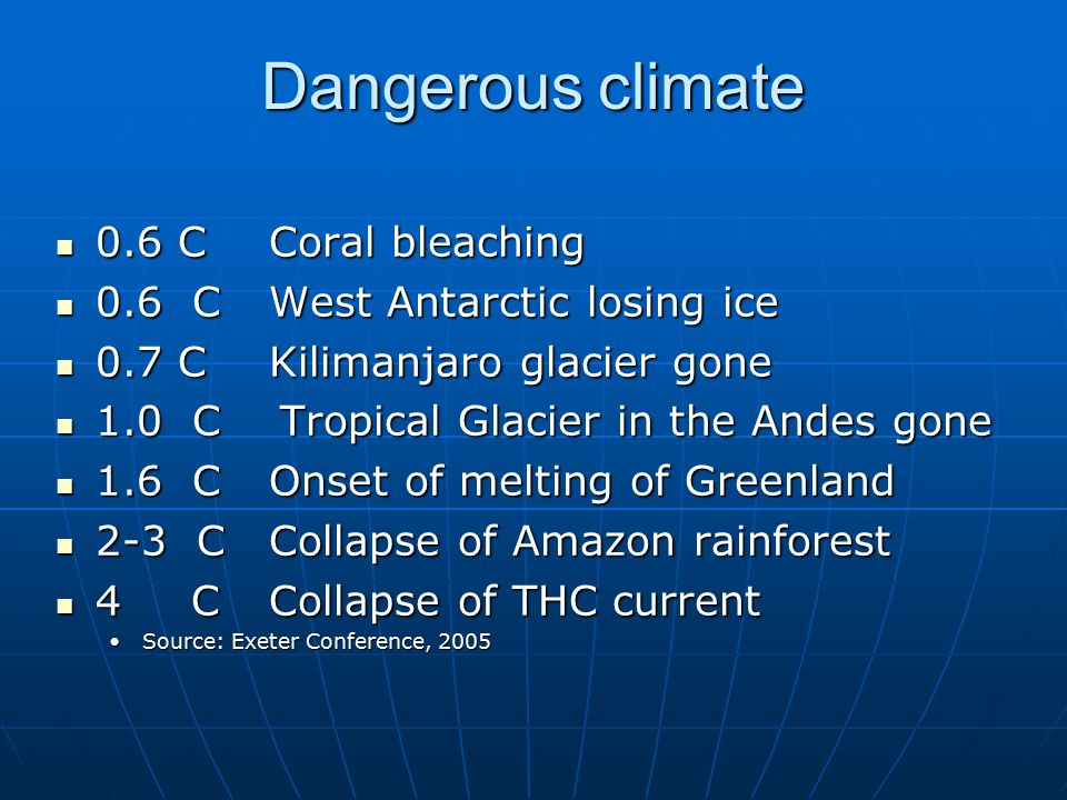 Dangerous climate 0.6 CCoral bleaching 0.6 CCoral bleaching 0.6 CWest Antarctic losing ice 0.6 CWest Antarctic losing ice 0.7 CKilimanjaro glacier gone 0.7 CKilimanjaro glacier gone 1.0 C Tropical Glacier in the Andes gone 1.0 C Tropical Glacier in the Andes gone 1.6 COnset of melting of Greenland 1.6 COnset of melting of Greenland 2-3 CCollapse of Amazon rainforest 2-3 CCollapse of Amazon rainforest 4 CCollapse of THC current 4 CCollapse of THC current Source: Exeter Conference, 2005Source: Exeter Conference, 2005