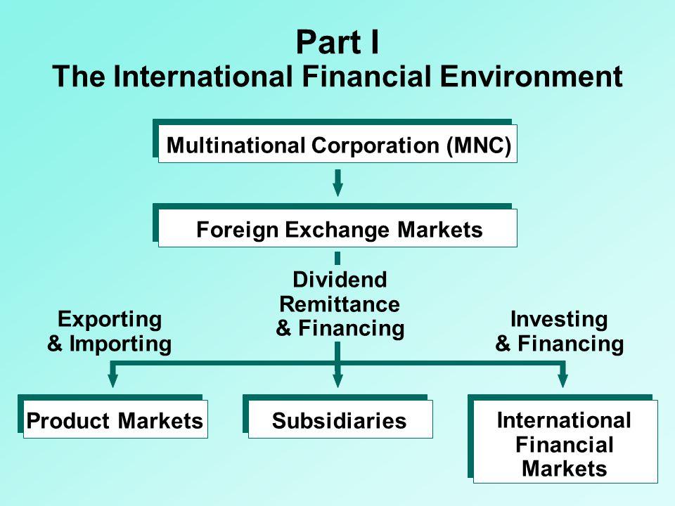 Multinational Corporation (MNC)Foreign Exchange MarketsProduct MarketsSubsidiaries International Financial Markets Dividend Remittance & Financing Exp