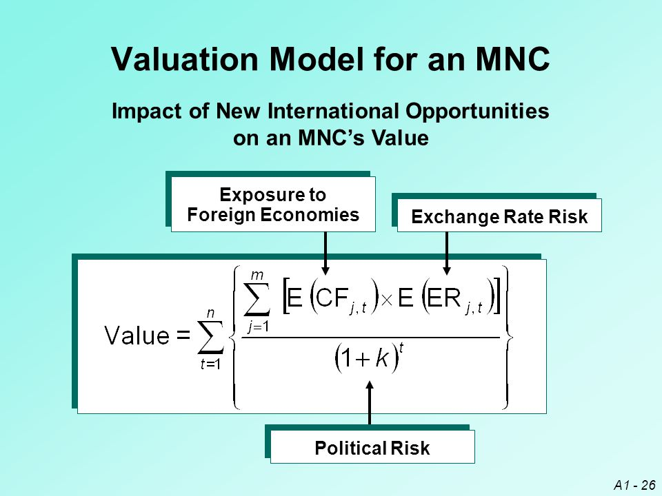 A1 - 26 Valuation Model for an MNC Impact of New International Opportunities on an MNC's Value Exchange Rate Risk Political Risk Exposure to Foreign E