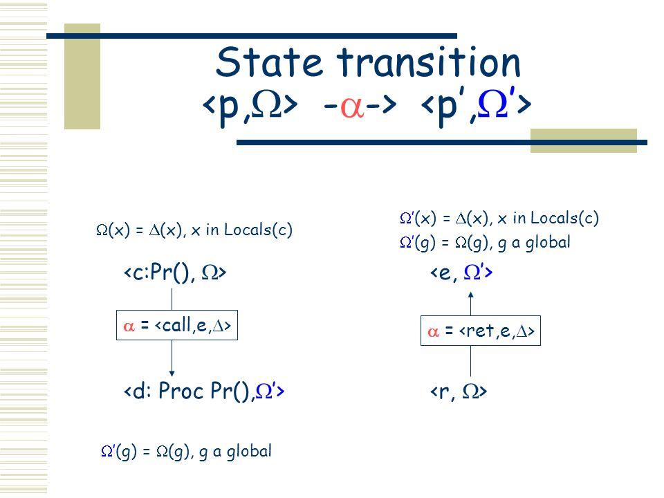 State transition -  ->  =  (x) =  (x), x in Locals(c)  =  '(x) =  (x), x in Locals(c)  '(g) =  (g), g a global