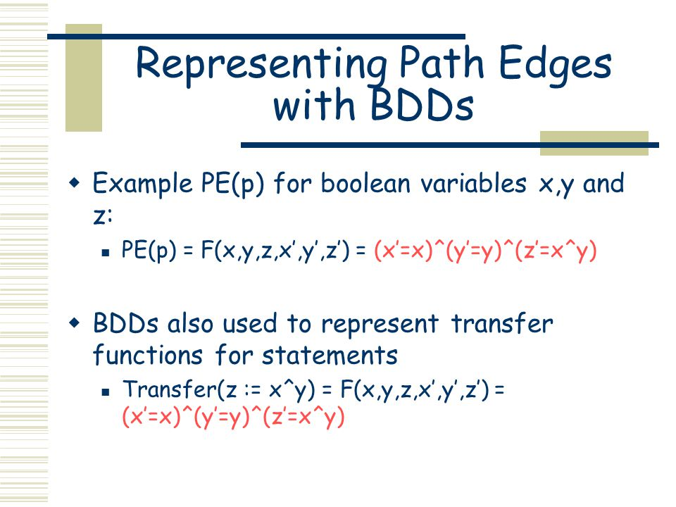 Representing Path Edges with BDDs  Example PE(p) for boolean variables x,y and z: PE(p) = F(x,y,z,x',y',z') = (x'=x)^(y'=y)^(z'=x^y)  BDDs also used to represent transfer functions for statements Transfer(z := x^y) = F(x,y,z,x',y',z') = (x'=x)^(y'=y)^(z'=x^y)