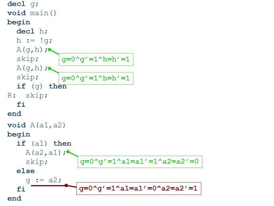 decl g; void main() begin decl h; h := !g; A(g,h); skip; A(g,h); skip; if (g) then R: skip; fi end void A(a1,a2) begin if (a1) then A(a2,a1); skip; else g := a2; fi end g=0^g'=1^a1=a1'=0^a2=a2'=1 g=0^g'=1^a1=a1'=1^a2=a2'=0g=0^g'=1^h=h'=1