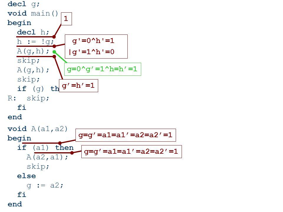 decl g; void main() begin decl h; h := !g; A(g,h); skip; A(g,h); skip; if (g) then R: skip; fi end void A(a1,a2) begin if (a1) then A(a2,a1); skip; else g := a2; fi end 1 g =0^h =1 |g =1^h =0 g=0^g'=1^h=h'=1 g'=h'=1 g=g'=a1=a1'=a2=a2'=1