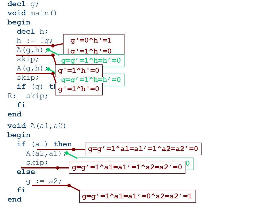 decl g; void main() begin decl h; h := !g; A(g,h); skip; A(g,h); skip; if (g) then R: skip; fi end void A(a1,a2) begin if (a1) then A(a2,a1); skip; else g := a2; fi end g =0^h =1 |g =1^h =0 g=g'=1^a1=a1'=0^a2=a2'=1g=g'=1^a1=a1'=1^a2=a2'=0g=g'=1^h=h'=0 g =1^h =0 g=g'=1^a1=a1'=1^a2=a2'=0