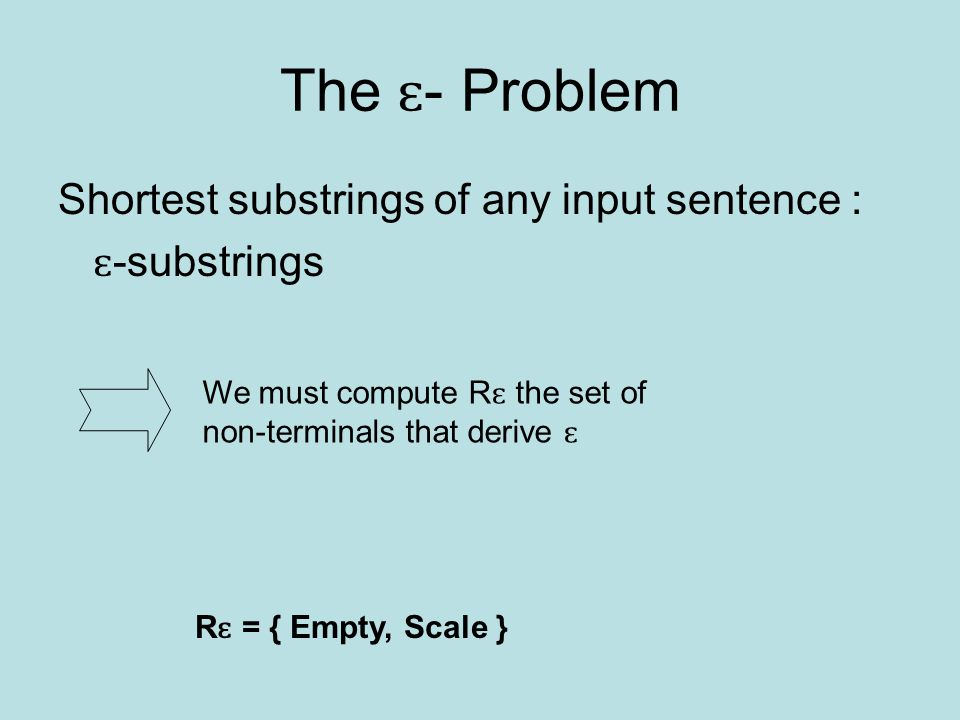 The ɛ - Problem Shortest substrings of any input sentence : ɛ -substrings We must compute R ɛ the set of non-terminals that derive ɛ R ɛ = { Empty, Scale }