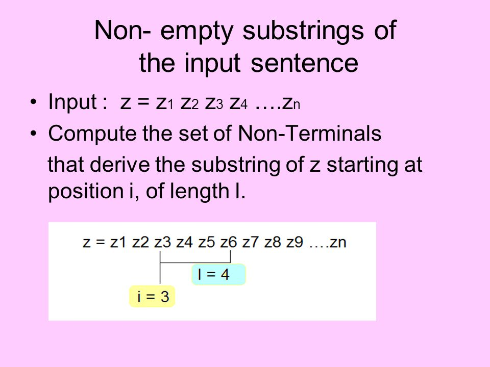 Non- empty substrings of the input sentence Input : z = z 1 z 2 z 3 z 4 ….z n Compute the set of Non-Terminals that derive the substring of z starting at position i, of length l.