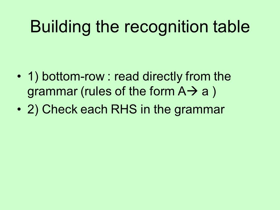 Building the recognition table 1) bottom-row : read directly from the grammar (rules of the form A  a ) 2) Check each RHS in the grammar