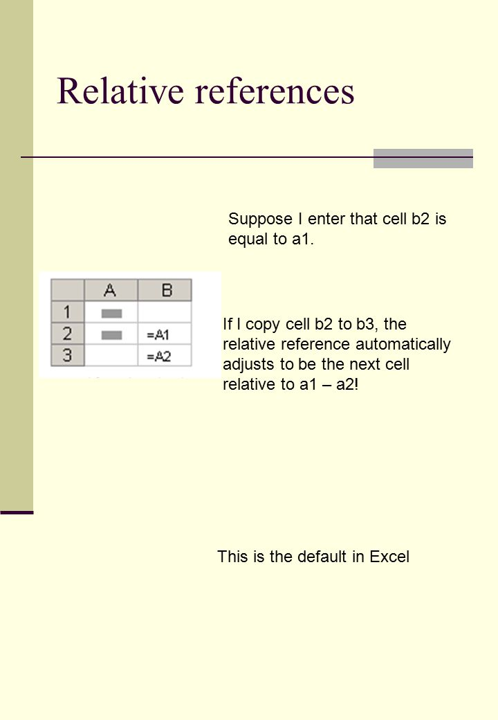 Relative references Suppose I enter that cell b2 is equal to a1.