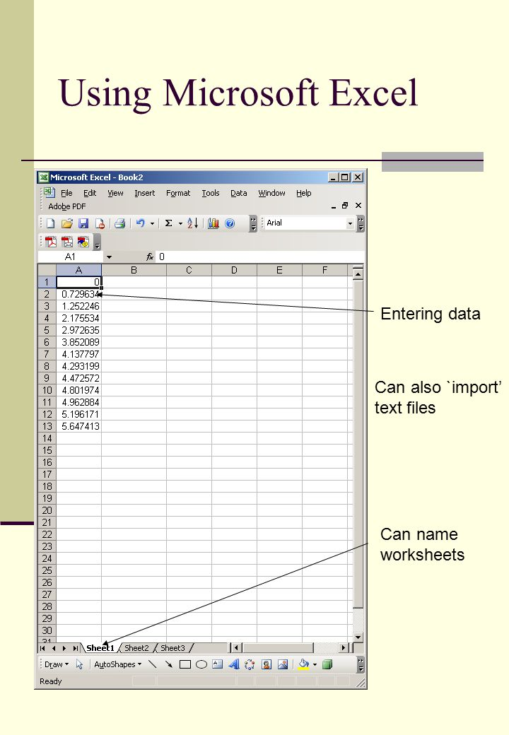 Using Microsoft Excel Can also `import' text files Entering data Can name worksheets