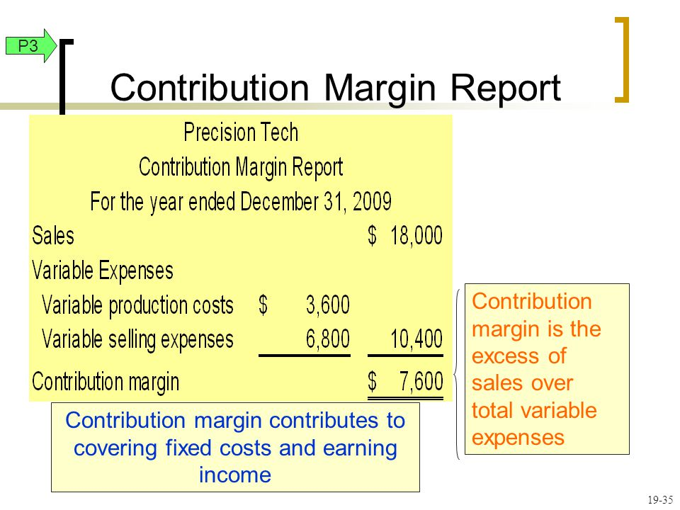 19-35 Contribution Margin Report P3 Contribution margin is the excess of sales over total variable expenses Contribution margin contributes to covering fixed costs and earning income