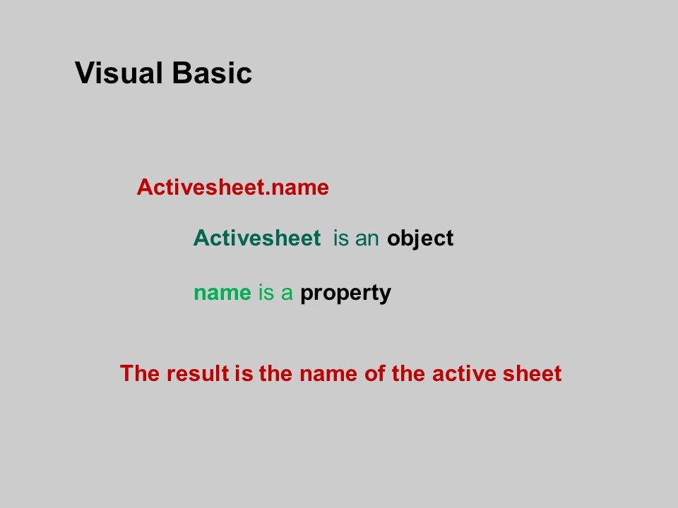 Activesheet.name Activesheet is an object name is a property Visual Basic The result is the name of the active sheet