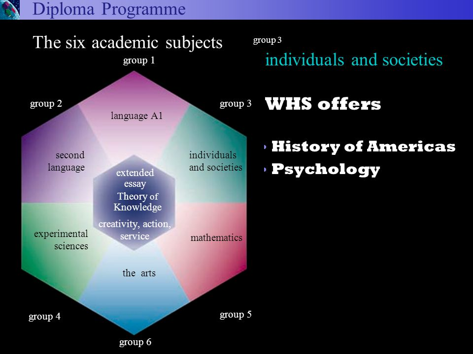 Diploma Programme individuals and societies WHS offers group 3 History of Americas Psychology Arts and Electives Language A1 Experimental sciences Sec