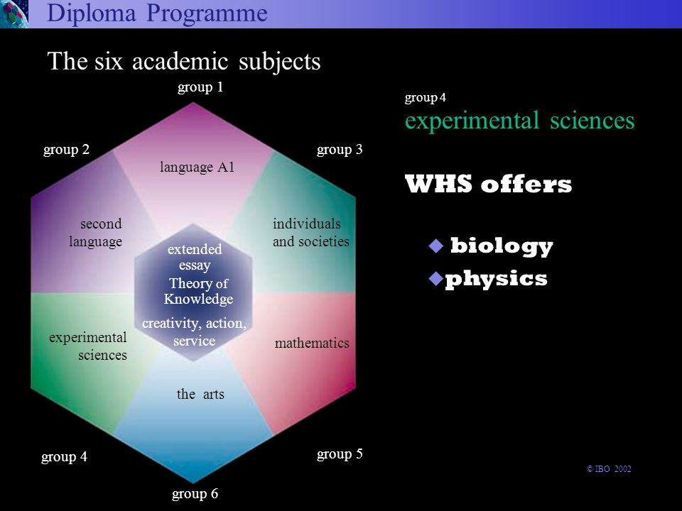 experimental sciences WHS offers Diploma Programme group 4  biology u physics arts and electives language A1 experimental sciences second language in