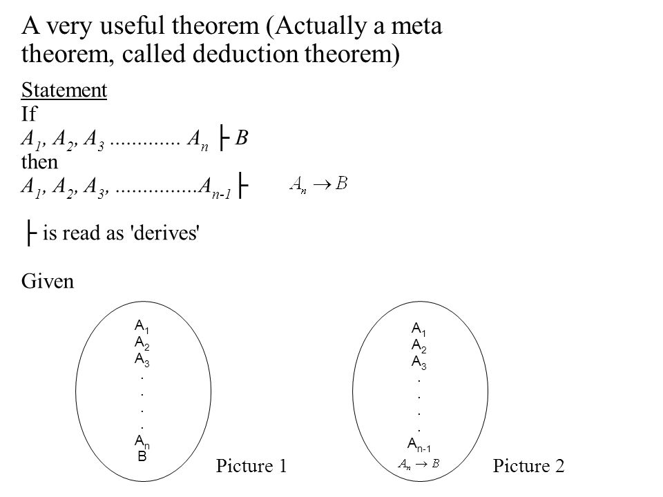 A very useful theorem (Actually a meta theorem, called deduction theorem) Statement If A 1, A 2, A 3.............