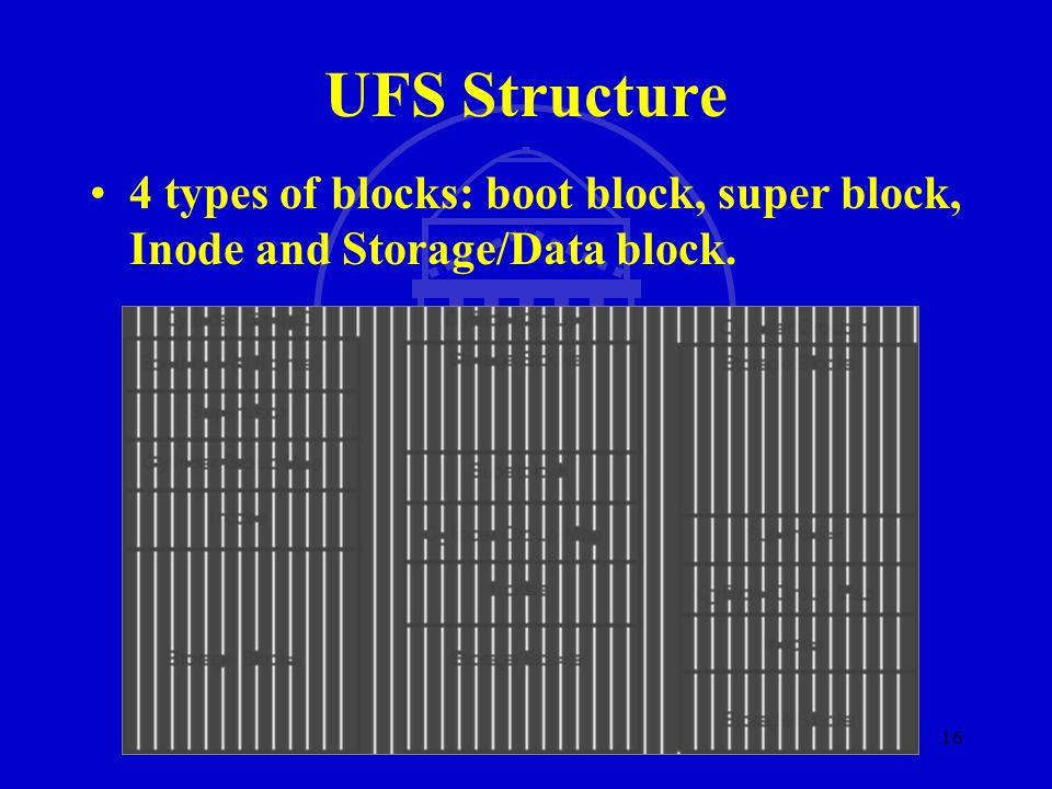 SMU SM 16 UFS Structure 4 types of blocks: boot block, super block, Inode and Storage/Data block.