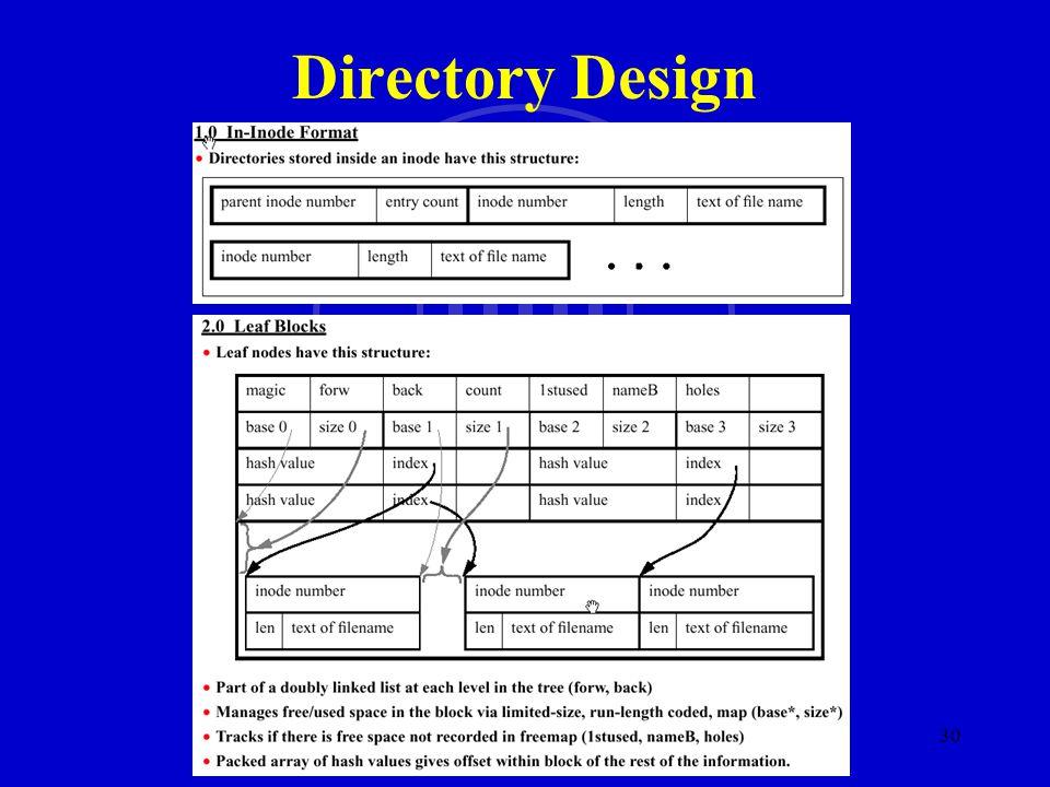 SMU SM 30 Directory Design